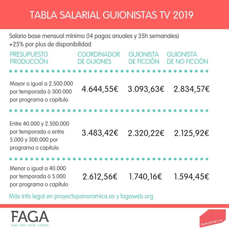 ACTUALITZAT EL CONVENI COL.LECTIU PER A 2019